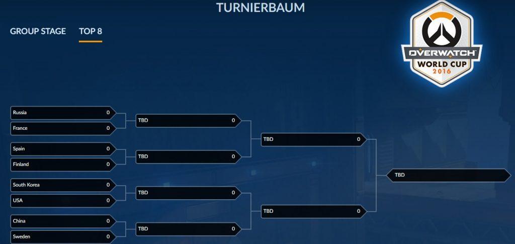 Overwatch World Cup 2016 Viertelfinale Welche Teams