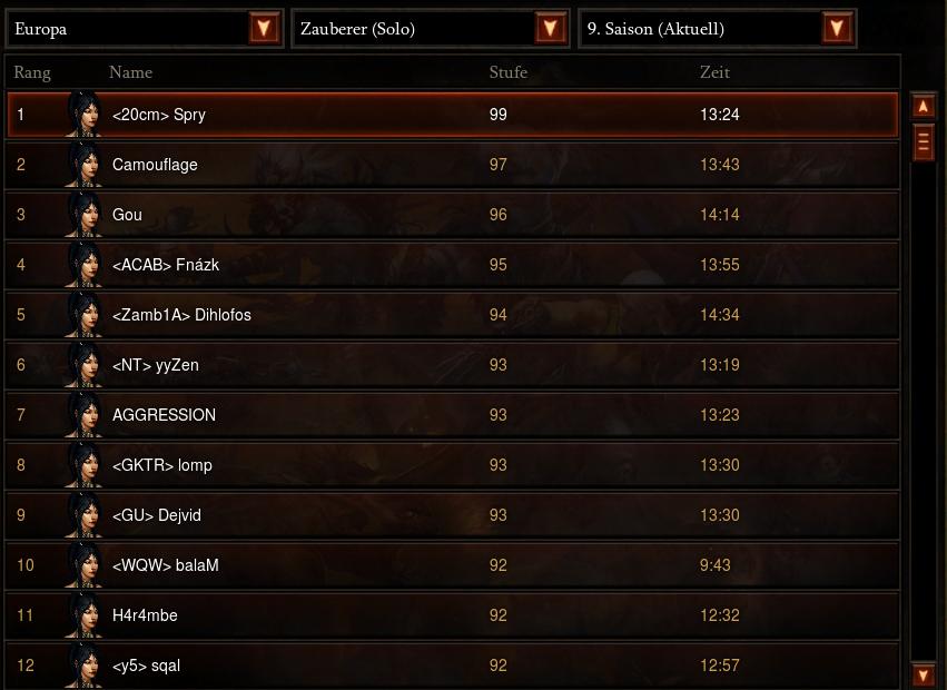 Diablo  Season  Builds Ps